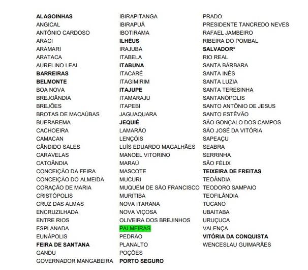 Quadro com as 91 cidades classificadas como de alto risco